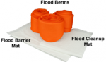 avtech_flood_protect__control_kit_mlarge